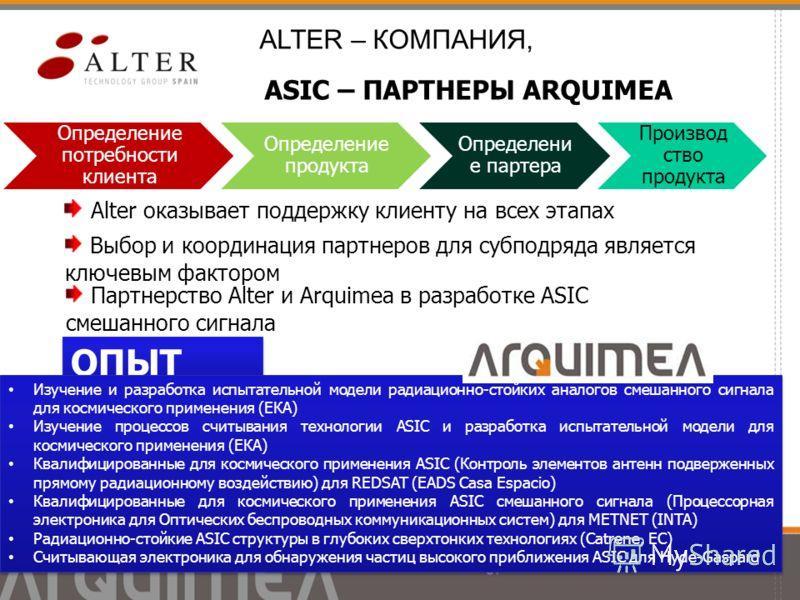 Выбор и координация партнеров для субподряда является ключевым фактором Партнерство Alter и Arquimea в разработке ASIC смешанного сигнала ОПЫТ Изучение и разработка испытательной модели радиационно-стойких аналогов смешанного сигнала для космического