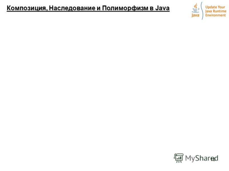 16 Композиция, Наследование и Полиморфизм в Java