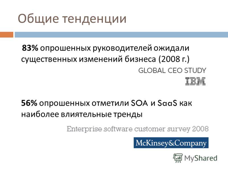Общие тенденции 83% опрошенных руководителей ожидали существенных изменений бизнеса (2008 г.) 56% опрошенных отметили SOA и SaaS как наиболее влиятельные тренды