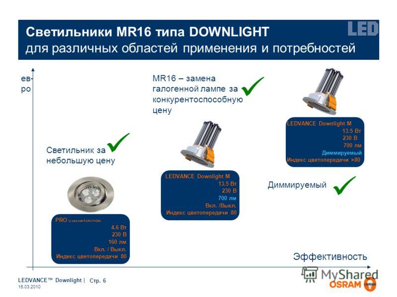 LEDVANCE Downlight | Page 6 15.03.2010 Светильники MR16 типа DOWNLIGHT для различных областей применения и потребностей LEDVANCE Downlight M 13.5 Вт 230 В 700 лм Диммируемый Индекс цветопередачи >80 LEDVANCE Downlight M 13.5 Вт 230 В 700 лм Вкл. /Вык
