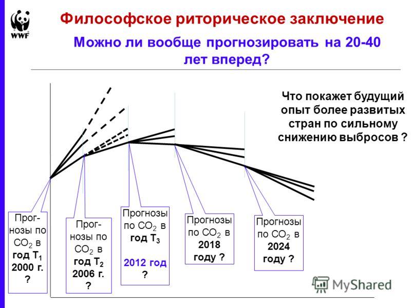 1 June 2013 - 16 Можно ли вообще прогнозировать на 20-40 лет вперед? Прог- нозы по СО 2 в год Т 1 2000 г. ? Прог- нозы по СО 2 в год Т 2 2006 г. ? Прогнозы по СО 2 в год Т 3 2012 год ? Прогнозы по СО 2 в 2018 году ? Прогнозы по СО 2 в 2024 году ? Что