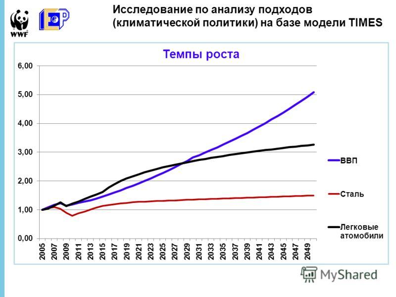 Исследование по анализу подходов (климатической политики) на базе модели TIMES