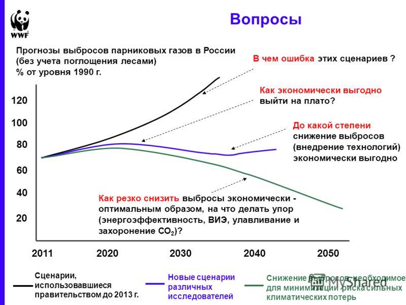 1 June 2013 - 7 Вопросы Прогнозы выбросов парниковых газов в России (без учета поглощения лесами) % от уровня 1990 г. 100 80 60 40 20 120 20112020203020402050 В чем ошибка этих сценариев ? Как экономически выгодно выйти на плато? До какой степени сни