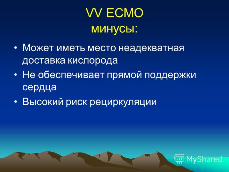 VV ECMO минусы: Может иметь место неадекватная доставка кислорода Не обеспечивает прямой поддержки сердца Высокий риск рециркуляции