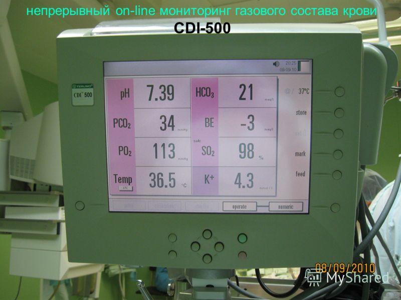 непрерывный on-line мониторинг газового состава крови CDI-500
