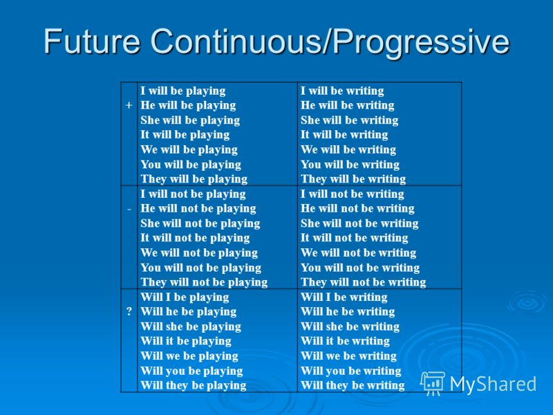 Future Continuous/Progressive + I will be playing He will be playing She will be playing It will be playing We will be playing You will be playing They will be playing I will be writing He will be writing She will be writing It will be writing We wil