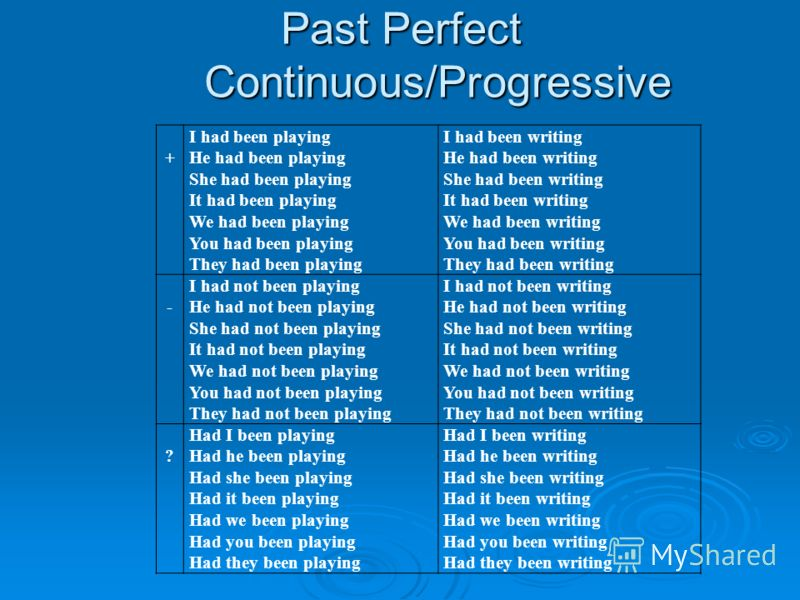 Past Perfect Continuous/Progressive + I had been playing He had been playing She had been playing It had been playing We had been playing You had been playing They had been playing I had been writing He had been writing She had been writing It had be