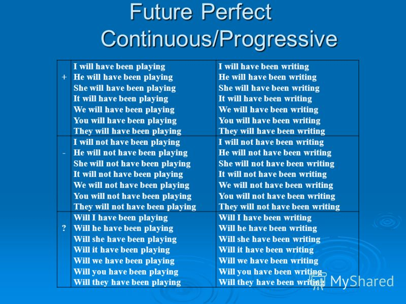 Future Perfect Continuous/Progressive + I will have been playing He will have been playing She will have been playing It will have been playing We will have been playing You will have been playing They will have been playing I will have been writing