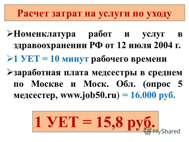 Расчет затрат на услуги по уходу Номенклатура работ и услуг в здравоохранении РФ от 12 июля 2004 г. 1 УЕТ = 10 минут рабочего времени заработная плата медсестры в среднем по Москве и Моск. Обл. (опрос 5 медсестер, www.job50.ru) = 16.000 руб. 1 УЕТ =