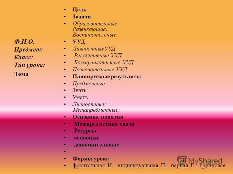 Цель Задачи Образовательные: Развивающие: Воспитательные: УУД ЛичностныеУУД: Регулятивные УУД: Коммуникативные УУД: Познавательные УУД: Планируемые результаты Предметные: Знать Уметь Личностные: Метапредметные: Основные понятия Межпредметные связи Ре