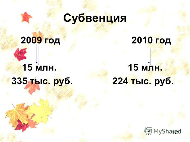 101 Субвенция 2009 год 2010 год 15 млн. 15 млн. 335 тыс. руб. 224 тыс. руб.