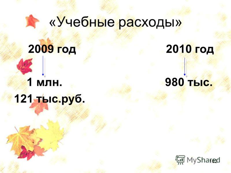 102 «Учебные расходы» 2009 год 2010 год 1 млн. 980 тыс. 121 тыс.руб.