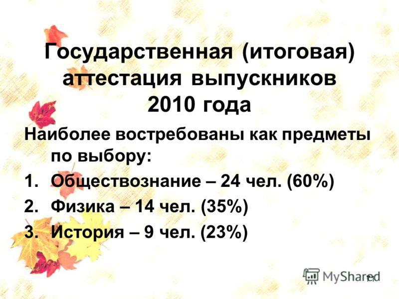 71 Государственная (итоговая) аттестация выпускников 2010 года Наиболее востребованы как предметы по выбору: 1.Обществознание – 24 чел. (60%) 2.Физика – 14 чел. (35%) 3.История – 9 чел. (23%)