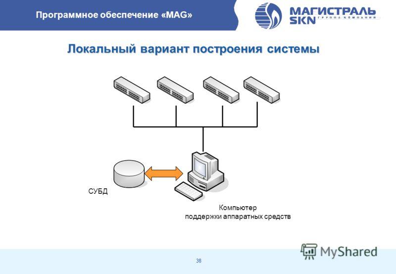 38 Программное обеспечение «MAG» Компьютер поддержки аппаратных средств СУБД Локальный вариант построения системы