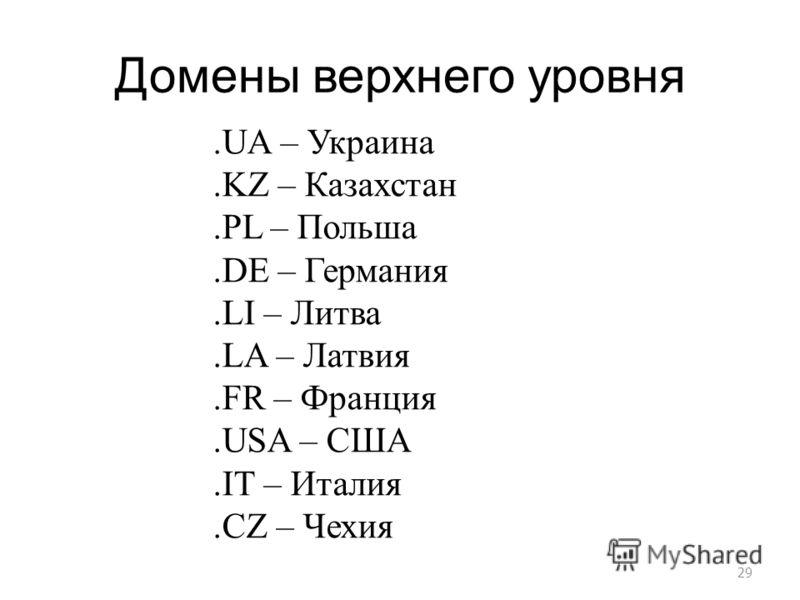 Домены верхнего уровня 29.UA – Украина.KZ – Казахстан.PL – Польша.DE – Германия.LI – Литва.LA – Латвия.FR – Франция.USA – США.IT – Италия.CZ – Чехия