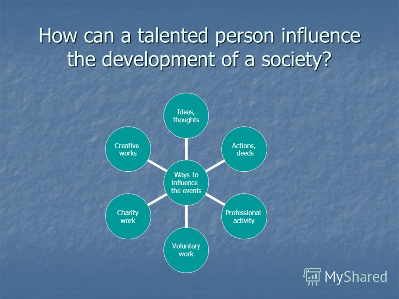 How can a talented person influence the development of a society? Ways to influence the events Ideas, thoughts Actions, deeds Professional activity Voluntary work Charity work Creative works