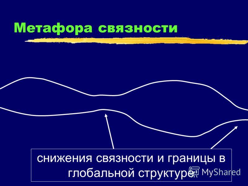 Метафора связности снижения связности и границы в глобальной структуре