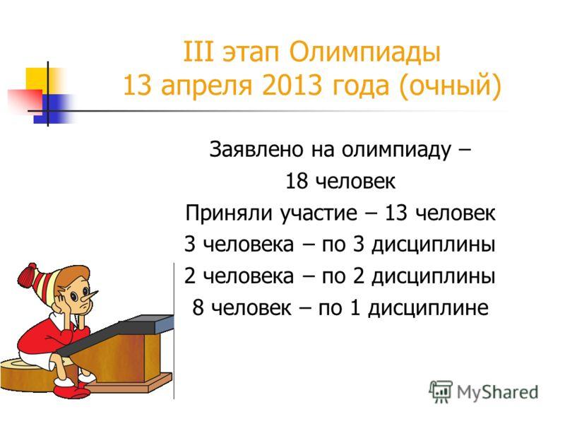 III этап Олимпиады 13 апреля 2013 года (очный) Заявлено на олимпиаду – 18 человек Приняли участие – 13 человек 3 человека – по 3 дисциплины 2 человека – по 2 дисциплины 8 человек – по 1 дисциплине