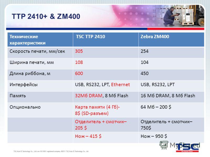 TTP 2410+ & ZM400 Технические характеристики TSC TTP 2410Zebra ZM400 Скорость печати, мм/сек305254 Ширина печати, мм108104 Длина риббона, м600450 ИнтерфейсыUSB, RS232, LPT, EthernetUSB, RS232, LPT Память32Мб DRAM, 8 Мб Flash16 Мб DRAM, 8 Мб Flash Опц