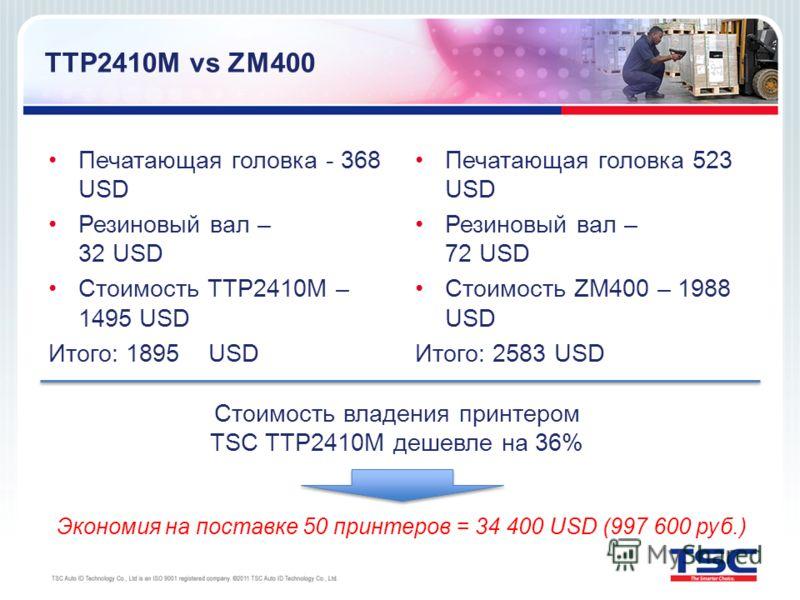 TTP2410M vs ZM400 Печатающая головка - 368 USD Резиновый вал – 32 USD Стоимость ТТР2410М – 1495 USD Итого: 1895USD Печатающая головка 523 USD Резиновый вал – 72 USD Стоимость ZM400 – 1988 USD Итого: 2583 USD Стоимость владения принтером TSC TTP2410M
