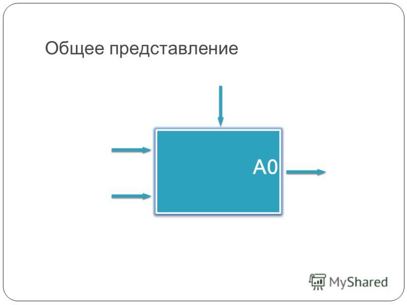 Общее представление А0