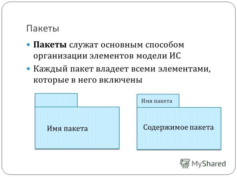 Пакеты Пакеты служат основным способом организации элементов модели ИС Каждый пакет владеет всеми элементами, которые в него включены Имя пакета Содержимое пакета Имя пакета