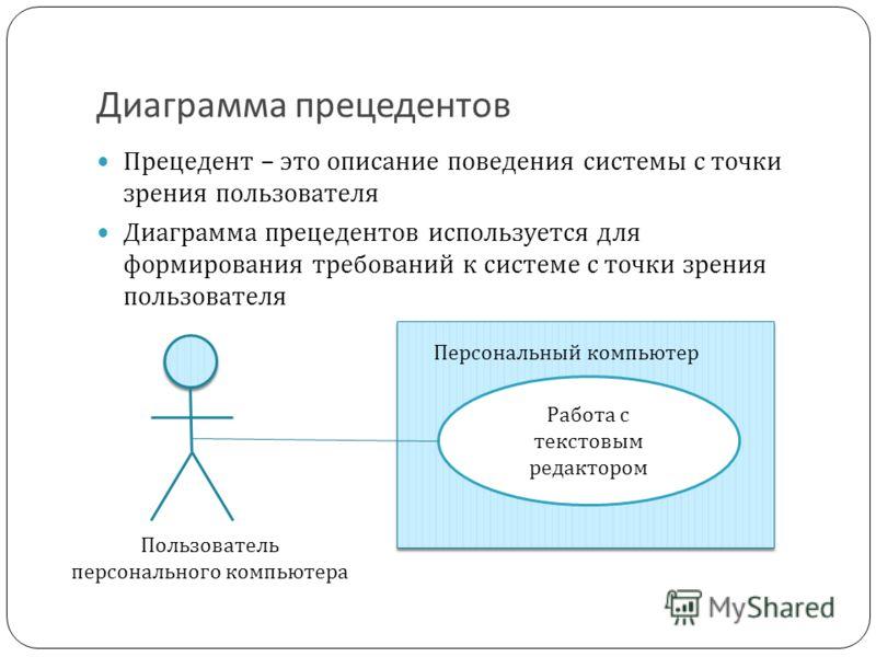 Диаграмма прецедентов Прецедент – это описание поведения системы с точки зрения пользователя Диаграмма прецедентов используется для формирования требований к системе с точки зрения пользователя Пользователь персонального компьютера Персональный компь