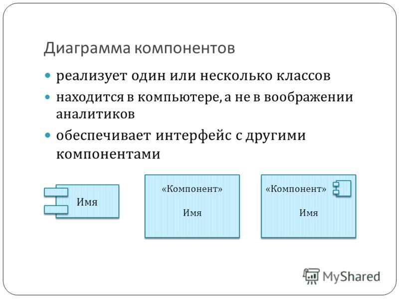 Диаграмма компонентов реализует один или несколько классов находится в компьютере, а не в воображении аналитиков обеспечивает интерфейс с другими компонентами Имя «Компонент» Имя «Компонент» Имя «Компонент» Имя «Компонент» Имя