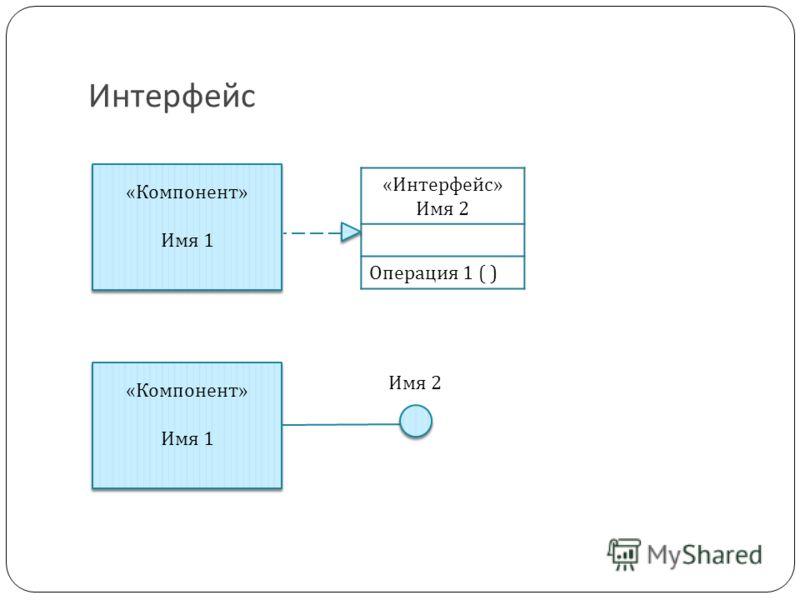 Интерфейс «Компонент» Имя 1 «Компонент» Имя 1 «Компонент» Имя 1 «Компонент» Имя 1 «Интерфейс» Имя 2 Операция 1 ( ) Имя 2