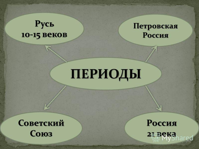 ПЕРИОДЫ СоветскийСоюзРоссия 21 века Русь 10-15 веков Петровская Россия