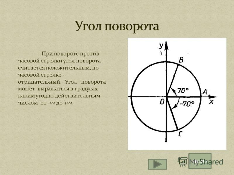 При повороте против часовой стрелки угол поворота считается положительным, по часовой стрелке - отрицательный. Угол поворота может выражаться в градусах каким угодно действительным числом от - до +. меню