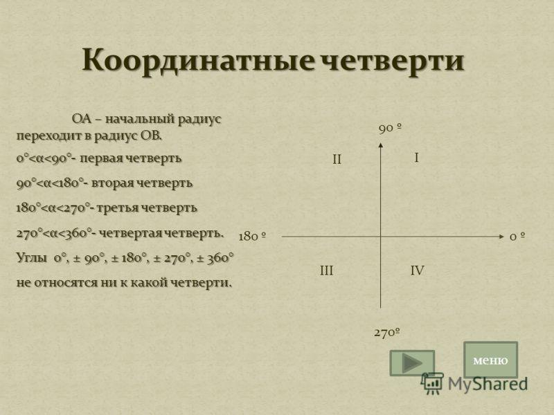 I II IIIIV ОА – начальный радиус переходит в радиус ОВ. 0°