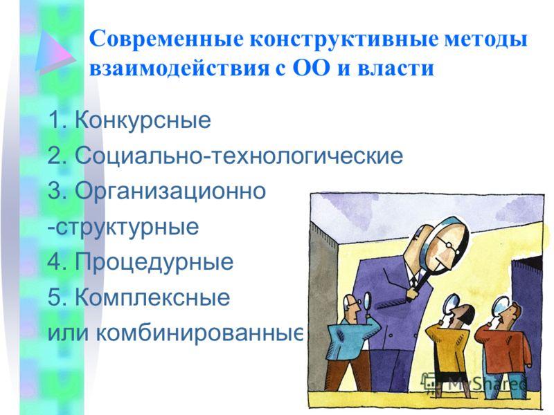 Современные конструктивные методы взаимодействия с ОО и власти 1. Конкурсные 2. Социально-технологические 3. Организационно -структурные 4. Процедурные 5. Комплексные или комбинированные