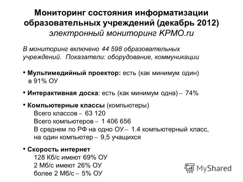 Мониторинг состояния информатизации образовательных учреждений (декабрь 2012) электронный мониторинг KPMO.ru В мониторинг включено 44 598 образовательных учреждений. Показатели: оборудование, коммуникации Мультимедийный проектор: есть (как минимум од