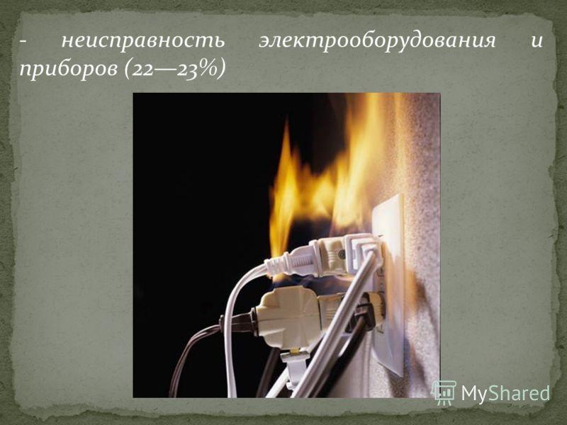 - неисправность электрооборудования и приборов (2223%)