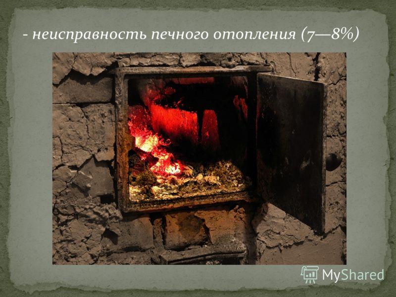 - неисправность печного отопления (78%)