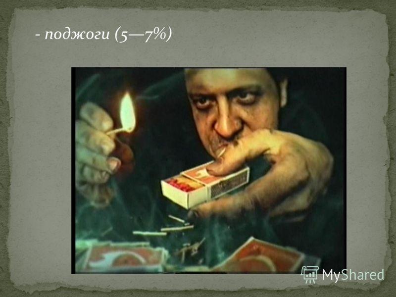 - поджоги (57%)