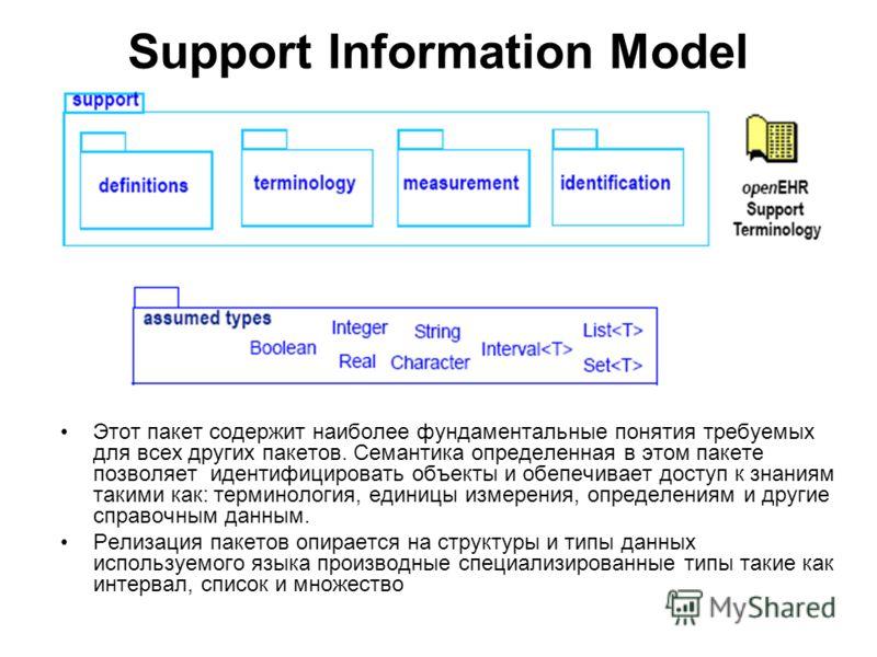 Support Information Model Этот пакет содержит наиболее фундаментальные понятия требуемых для всех других пакетов. Семантика определенная в этом пакете позволяет идентифицировать объекты и обепечивает доступ к знаниям такими как: терминология, единицы