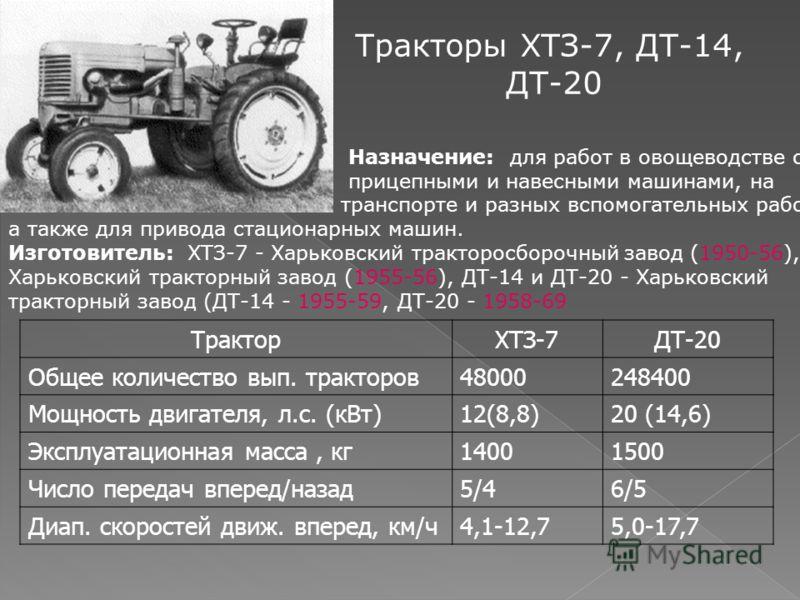 Назначение: для работ в овощеводстве с прицепными и навесными машинами, на транспорте и разных вспомогательных работах, а также для привода стационарных машин. Изготовитель: ХТЗ-7 - Харьковский тракторосборочный завод (1950-56), Харьковский тракторны