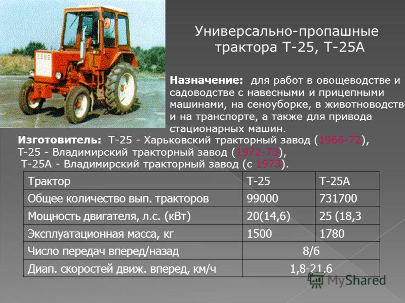 Универсально-пропашные трактора Т-25, Т-25А Назначение: для работ в овощеводстве и садоводстве с навесными и прицепными машинами, на сеноуборке, в животноводстве и на транспорте, а также для привода стационарных машин. Изготовитель: Т-25 - Харьковски