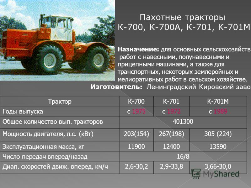 Пахотные тракторы К-700, К-700А, К-701, К-701М Назначение: для основных сельскохозяйственных работ с навесными, полунавесными и прицепными машинами, а также для транспортных, некоторых землеройных и мелиоративных работ в сельском хозяйстве. Изготовит