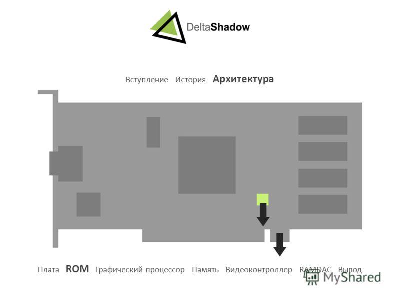 Вступление История Архитектура Плата ROM Графический процессор Память Видеоконтроллер RAMDAC Вывод