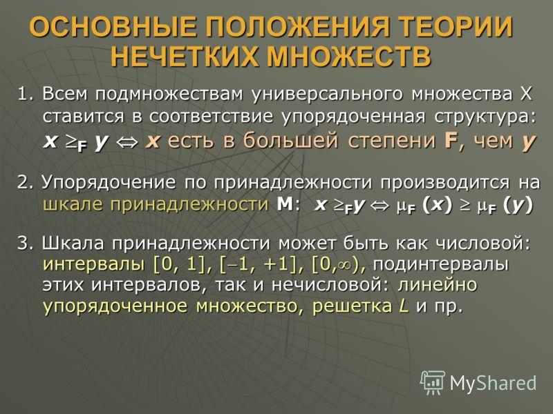 ОСНОВНЫЕ ПОЛОЖЕНИЯ ТЕОРИИ НЕЧЕТКИХ МНОЖЕСТВ 1. Всем подмножествам универсального множества X cтавится в соответствие упорядоченная структура: cтавится в соответствие упорядоченная структура: x F y x есть в большей степени F, чем y x F y x есть в боль