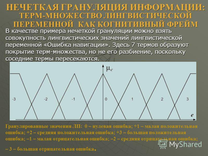 НЕЧЕТКАЯ ГРАНУЛЯЦИЯ ИНФОРМАЦИИ: ТЕРМ-МНОЖЕСТВО ЛИНГВИСТИЧЕСКОЙ ПЕРЕМЕННОЙ КАК КОГНИТИВНЫЙ ФРЕЙМ В качестве примера нечеткой грануляции можно взять совокупность лингвистических значений лингвистической переменной «Ошибка навигации». Здесь 7 термов обр