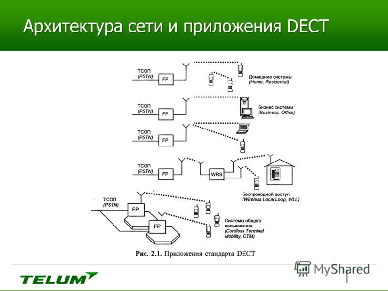 Архитектура сети и приложения DECT