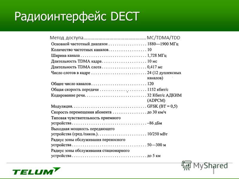 Радиоинтерфейс DECT Метод доступа……………………………………………MC/TDMA/TDD