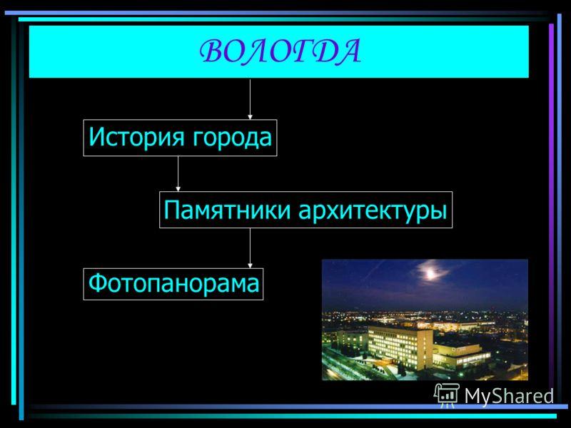 ВОЛОГДА *1147* Старинный русский город Вологда- «одна из жемчужин России.»