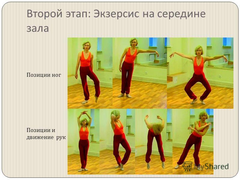 Второй этап : Экзерсис на середине зала Позиции ног Позиции и движение рук