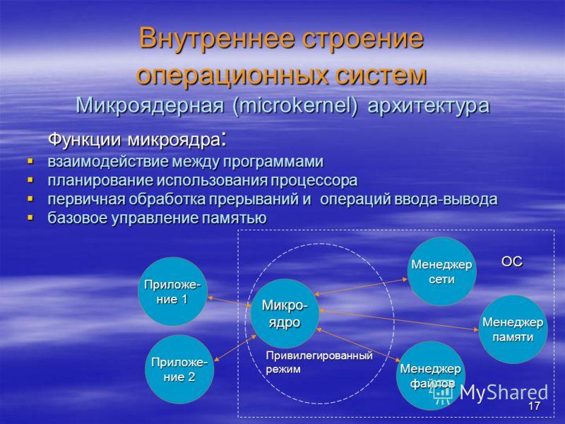 17 Внутреннее строение операционных систем Функции микроядра : взаимодействие между программами взаимодействие между программами планирование использования процессора планирование использования процессора первичная обработка прерываний и операций вво