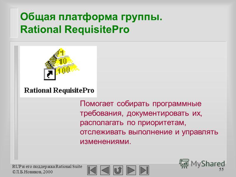 RUP и его поддержка Rational Suite ©Л.Б.Новиков, 2000 55 Общая платформа группы. Rational RequisitePro Помогает собирать программные требования, документировать их, располагать по приоритетам, отслеживать выполнение и управлять изменениями.